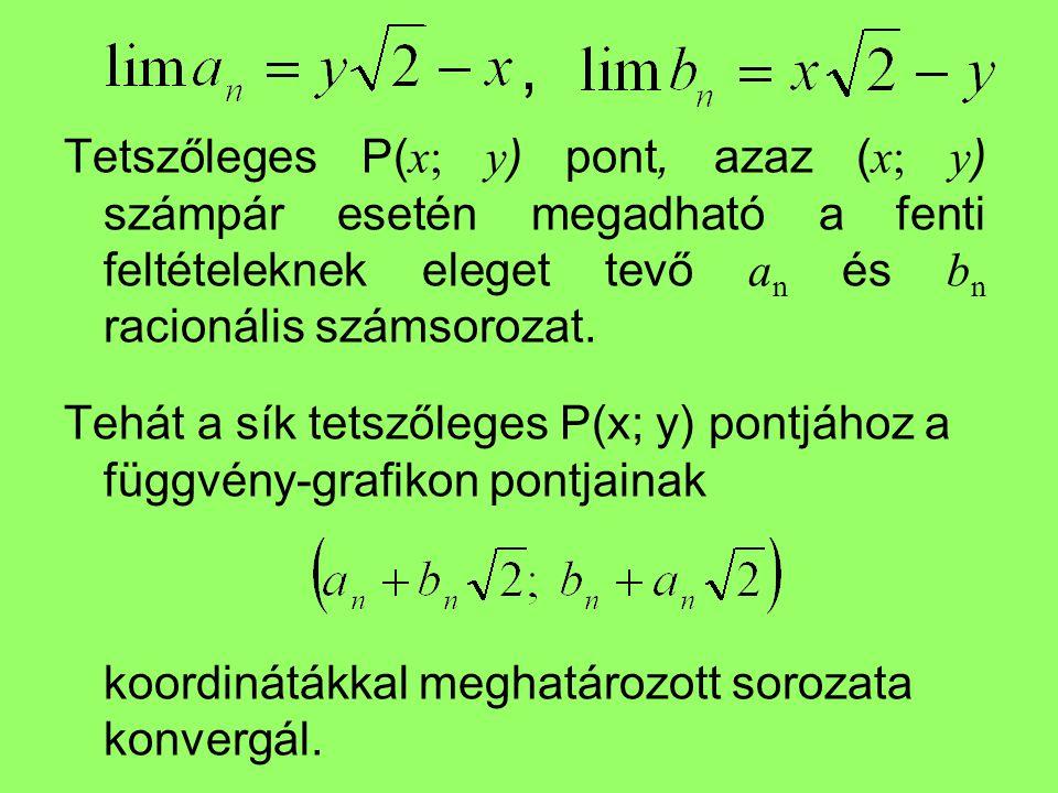 , Tetszőleges P(x; y) pont, azaz (x; y) számpár esetén megadható a fenti feltételeknek eleget tevő an és bn racionális számsorozat.
