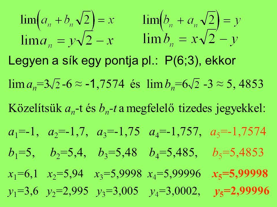 Legyen a sík egy pontja pl.: P(6;3), ekkor