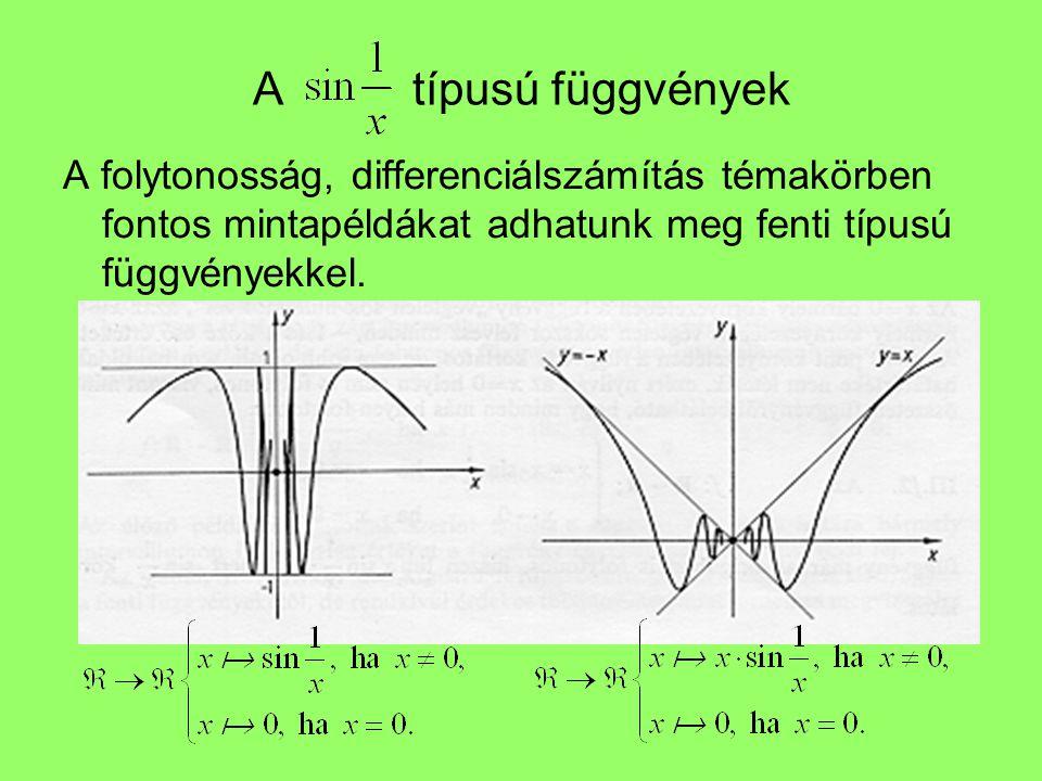 A típusú függvények A folytonosság, differenciálszámítás témakörben fontos mintapéldákat adhatunk meg fenti típusú függvényekkel.