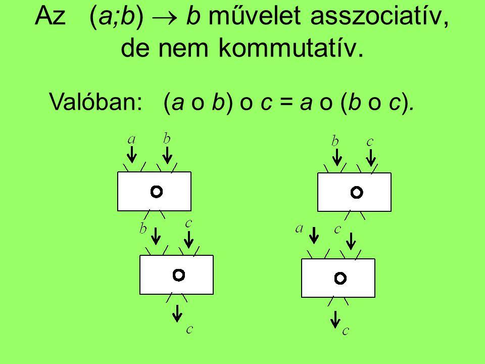 Az (a;b)  b művelet asszociatív, de nem kommutatív.