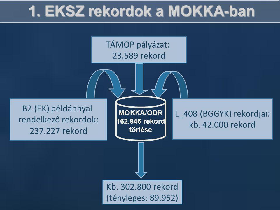 1. EKSZ rekordok a MOKKA-ban