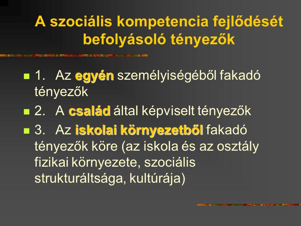 A szociális kompetencia fejlődését befolyásoló tényezők
