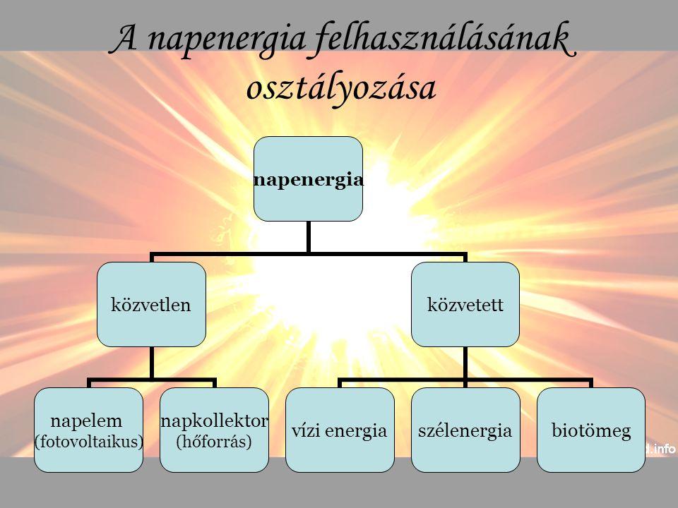 A napenergia felhasználásának osztályozása