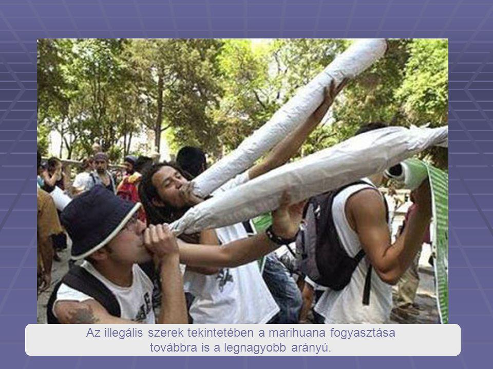 Az illegális szerek tekintetében a marihuana fogyasztása