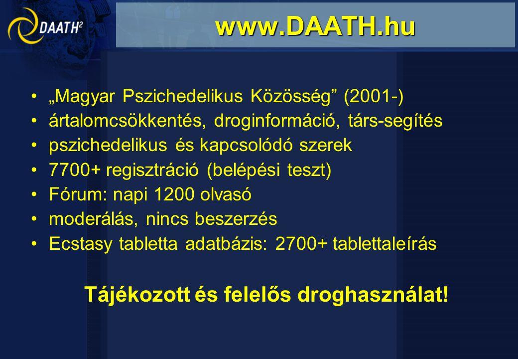Tájékozott és felelős droghasználat!