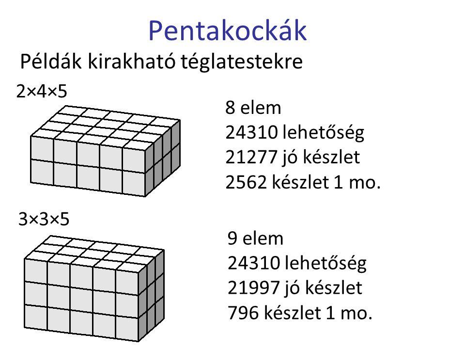 Pentakockák Példák kirakható téglatestekre 2×4×5