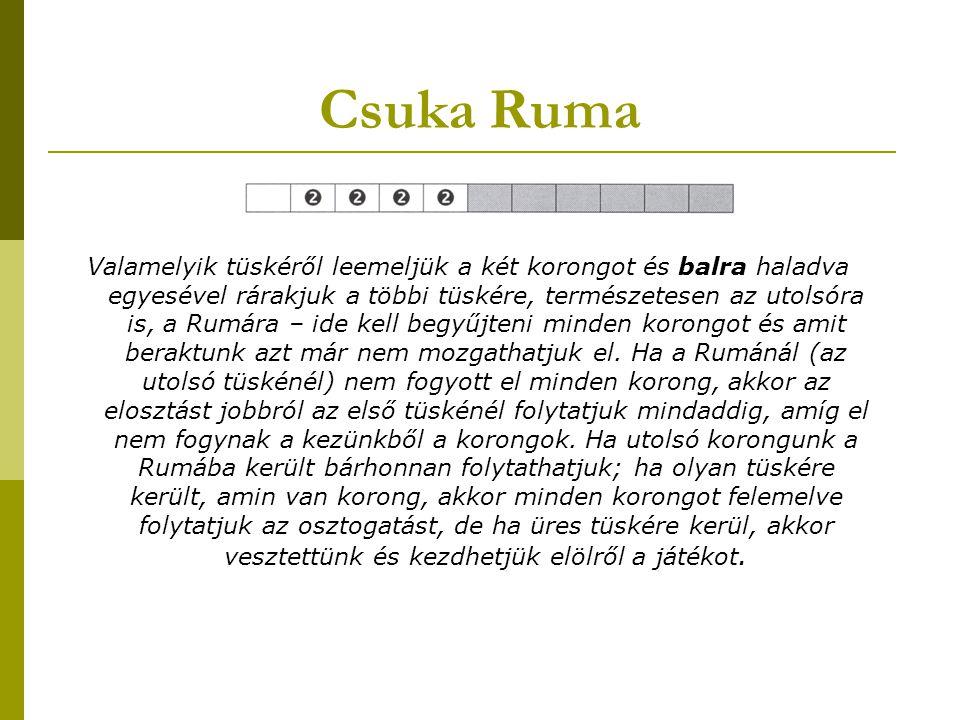 Csuka Ruma