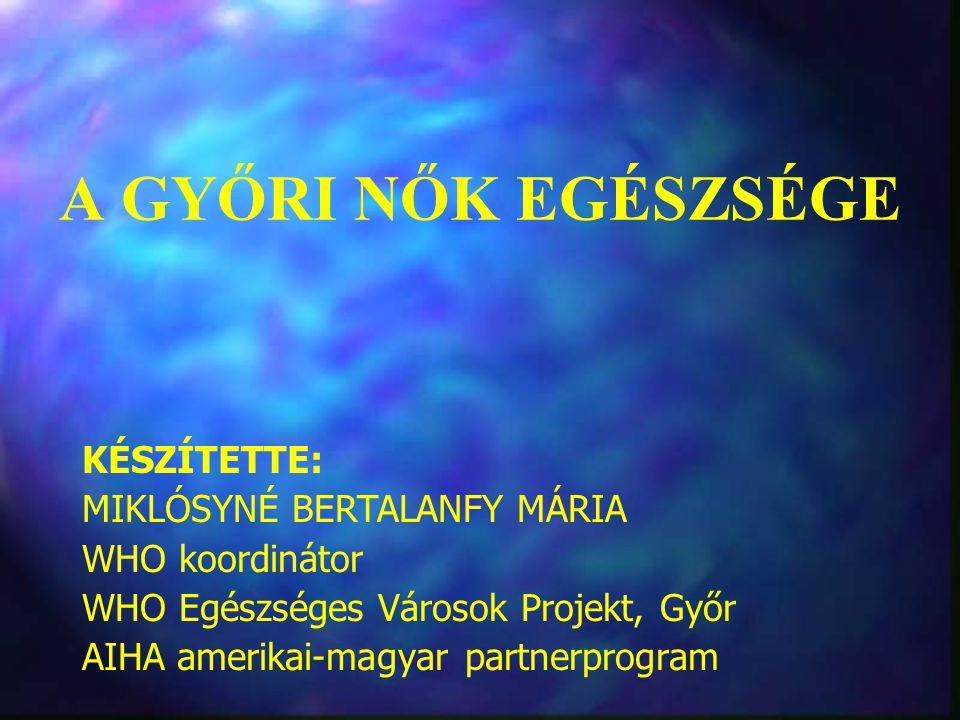 A GYŐRI NŐK EGÉSZSÉGE KÉSZÍTETTE: MIKLÓSYNÉ BERTALANFY MÁRIA WHO koordinátor WHO Egészséges Városok Projekt, Győr AIHA amerikai-magyar partnerprogram.