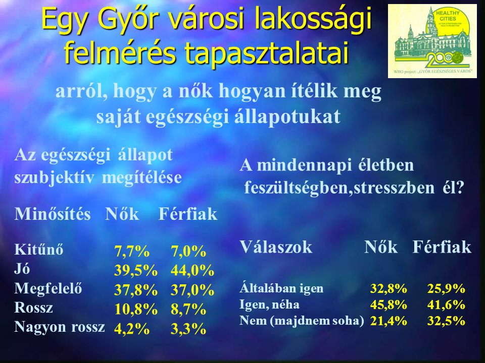 Egy Győr városi lakossági felmérés tapasztalatai