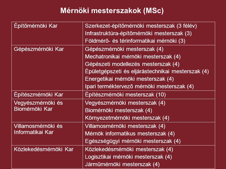 Mérnöki mesterszakok (MSc)