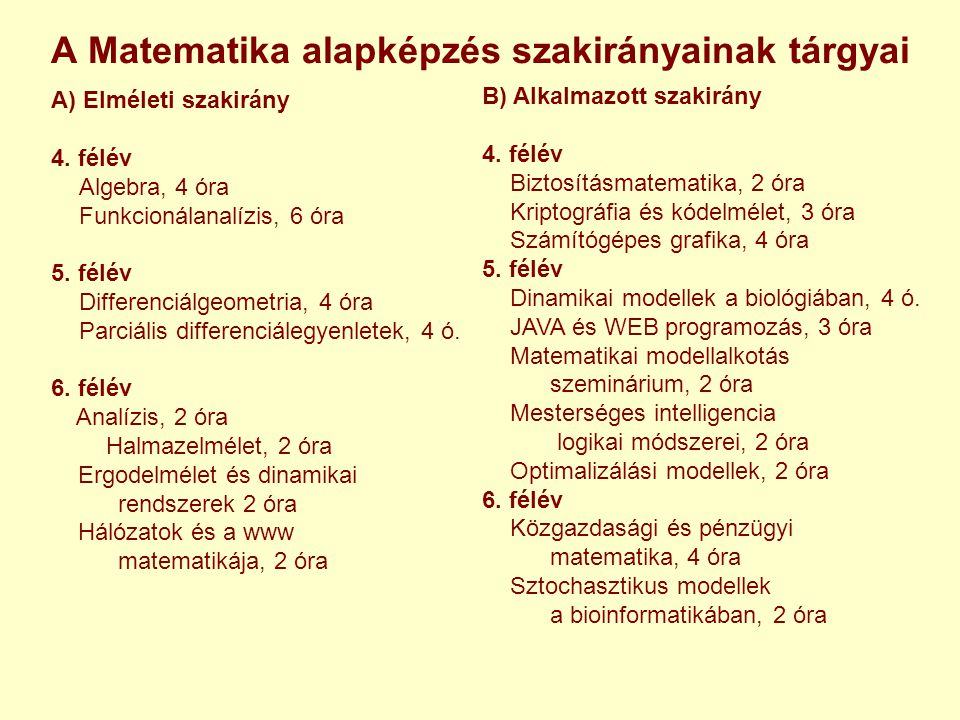 A Matematika alapképzés szakirányainak tárgyai