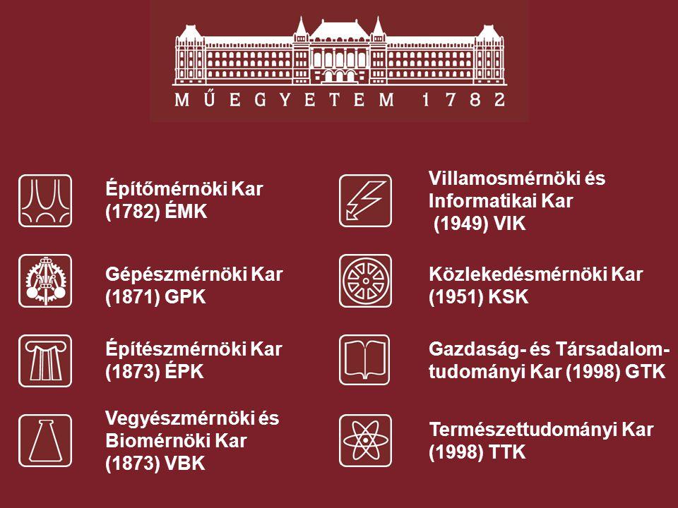 Villamosmérnöki és Informatikai Kar (1949) VIK