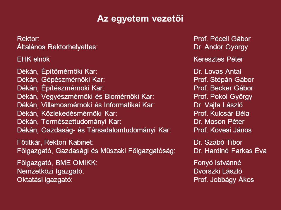 Az egyetem vezetői Rektor: Prof. Péceli Gábor