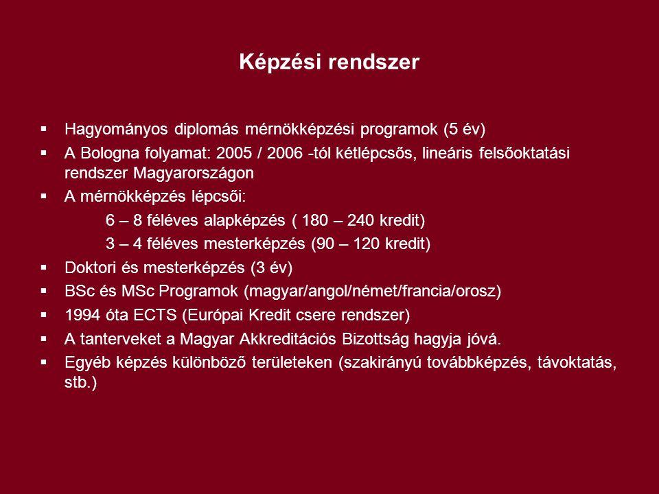 Képzési rendszer Hagyományos diplomás mérnökképzési programok (5 év)