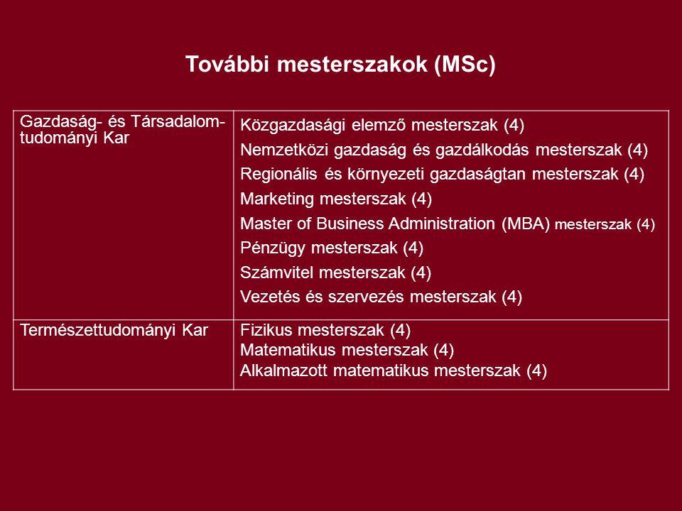 További mesterszakok (MSc)
