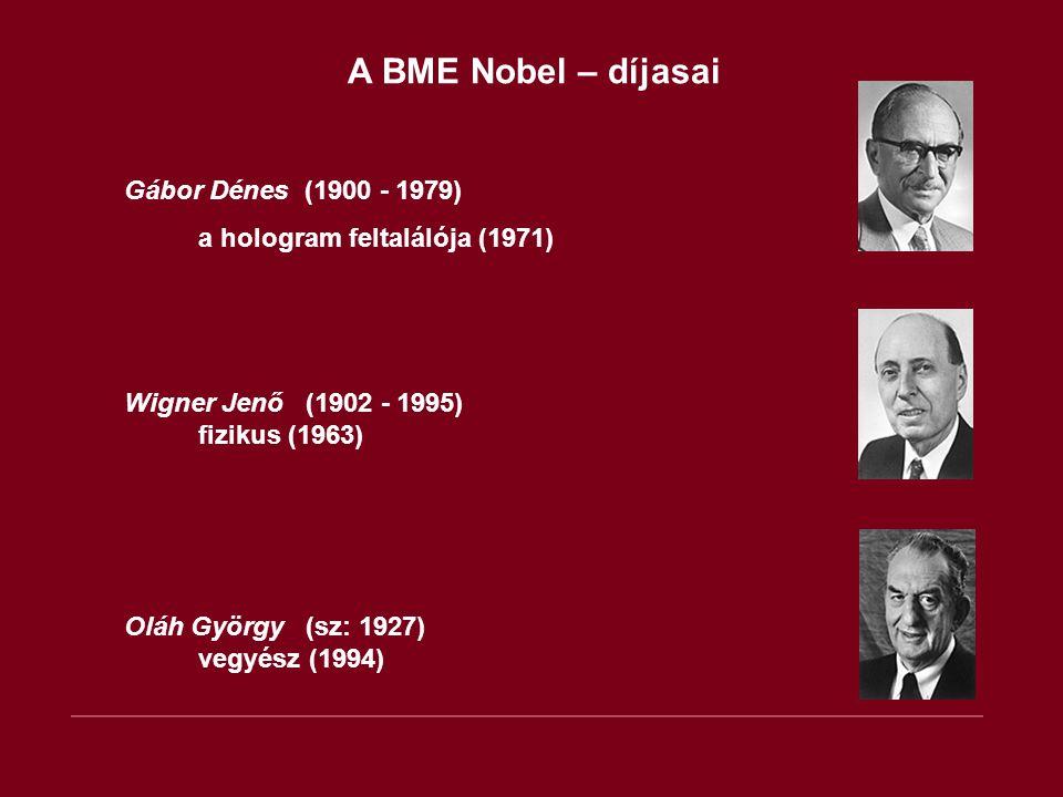 A BME Nobel – díjasai Gábor Dénes (1900 - 1979)