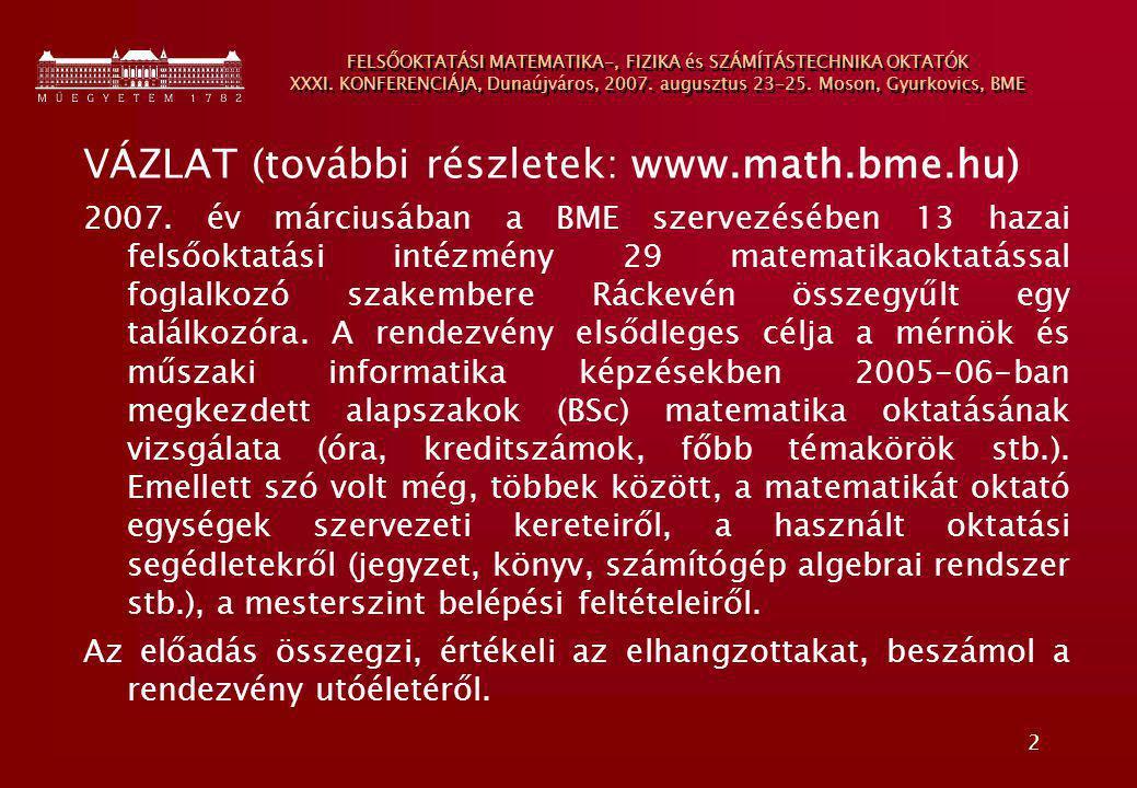 VÁZLAT (további részletek: www.math.bme.hu)