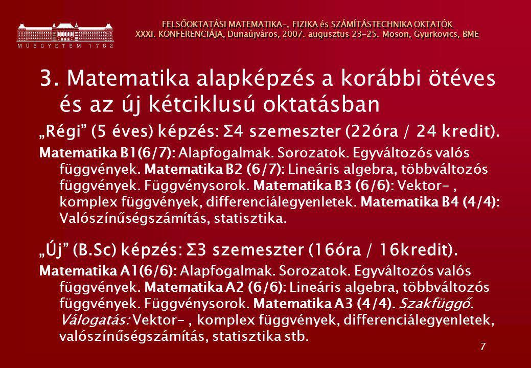 FELSŐOKTATÁSI MATEMATIKA-, FIZIKA és SZÁMÍTÁSTECHNIKA OKTATÓK XXXI