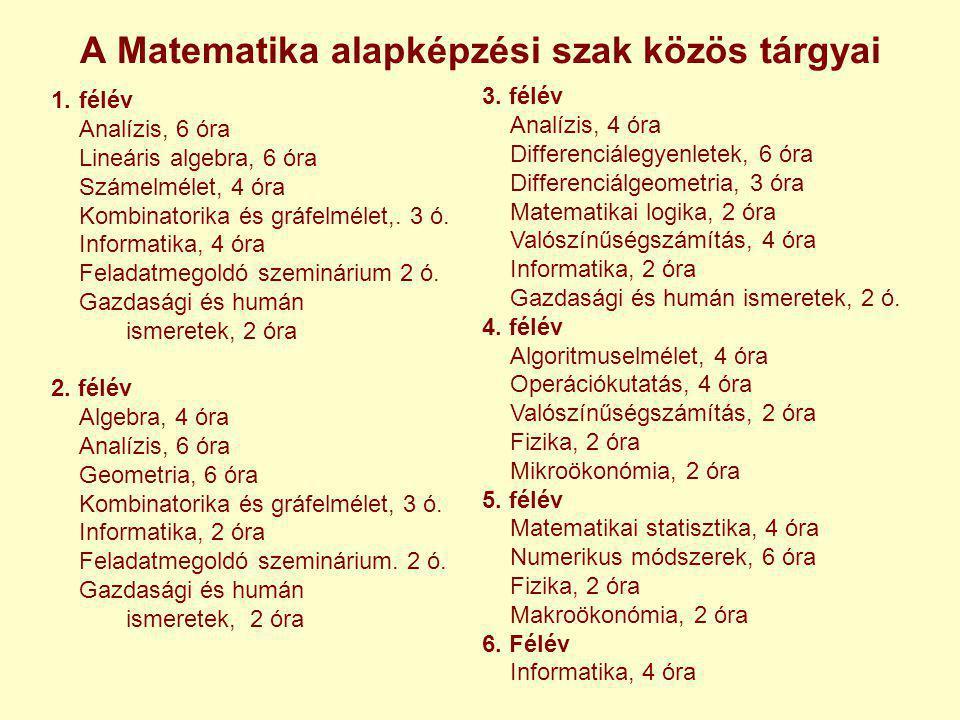 A Matematika alapképzési szak közös tárgyai