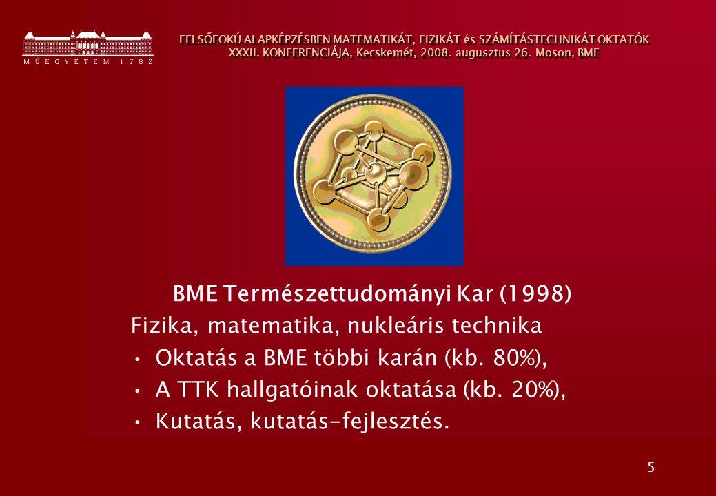 BME Természettudományi Kar (1998)