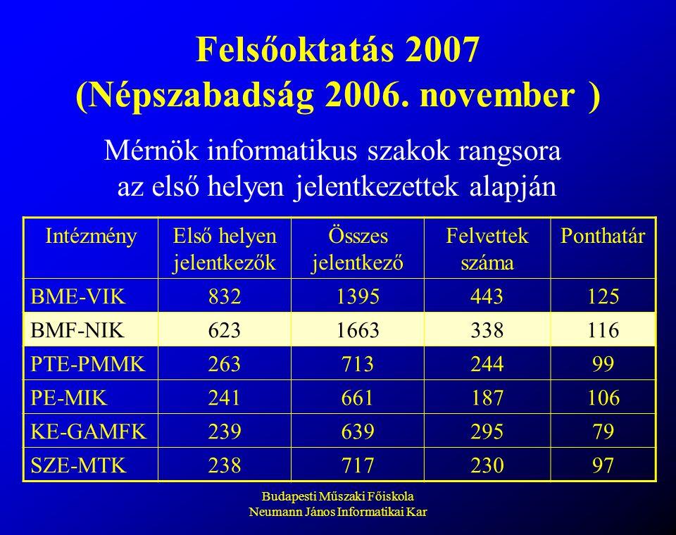 Felsőoktatás 2007 (Népszabadság 2006. november )