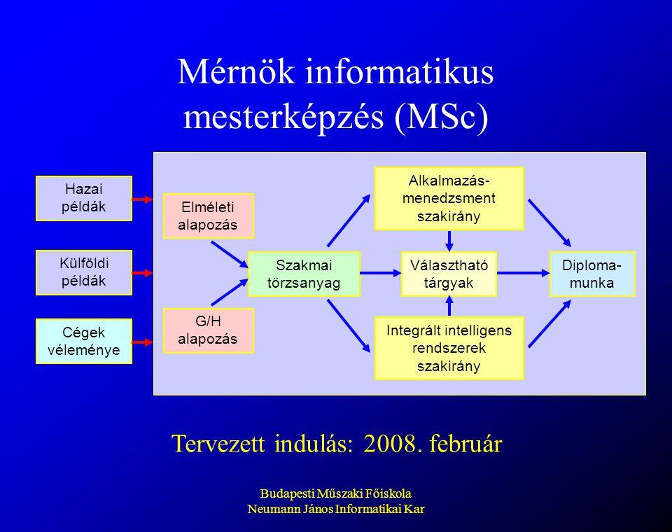 Mérnök informatikus mesterképzés (MSc)