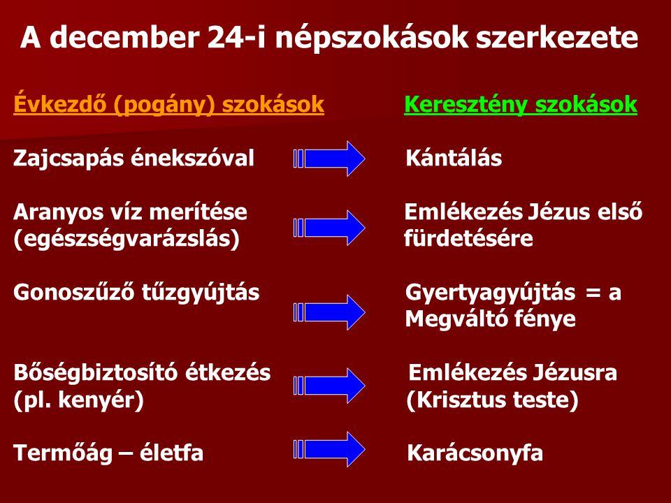 A december 24-i népszokások szerkezete