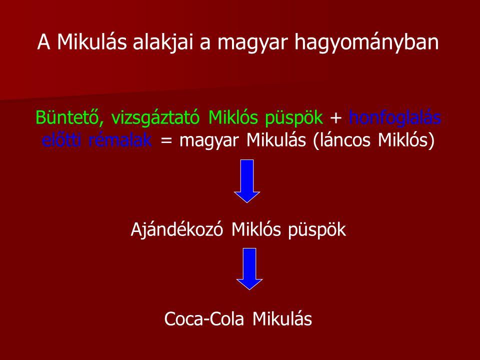 A Mikulás alakjai a magyar hagyományban