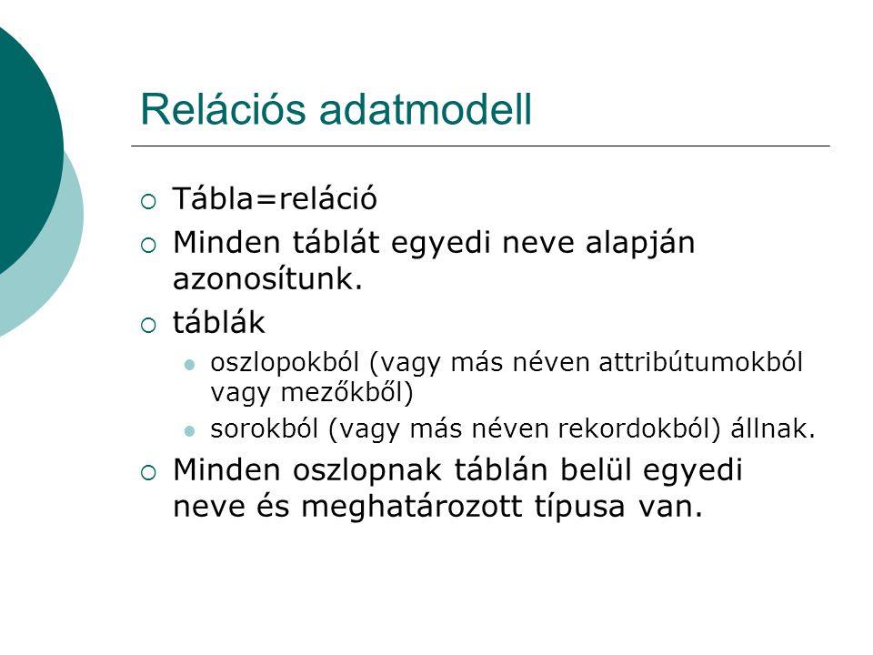 Relációs adatmodell Tábla=reláció
