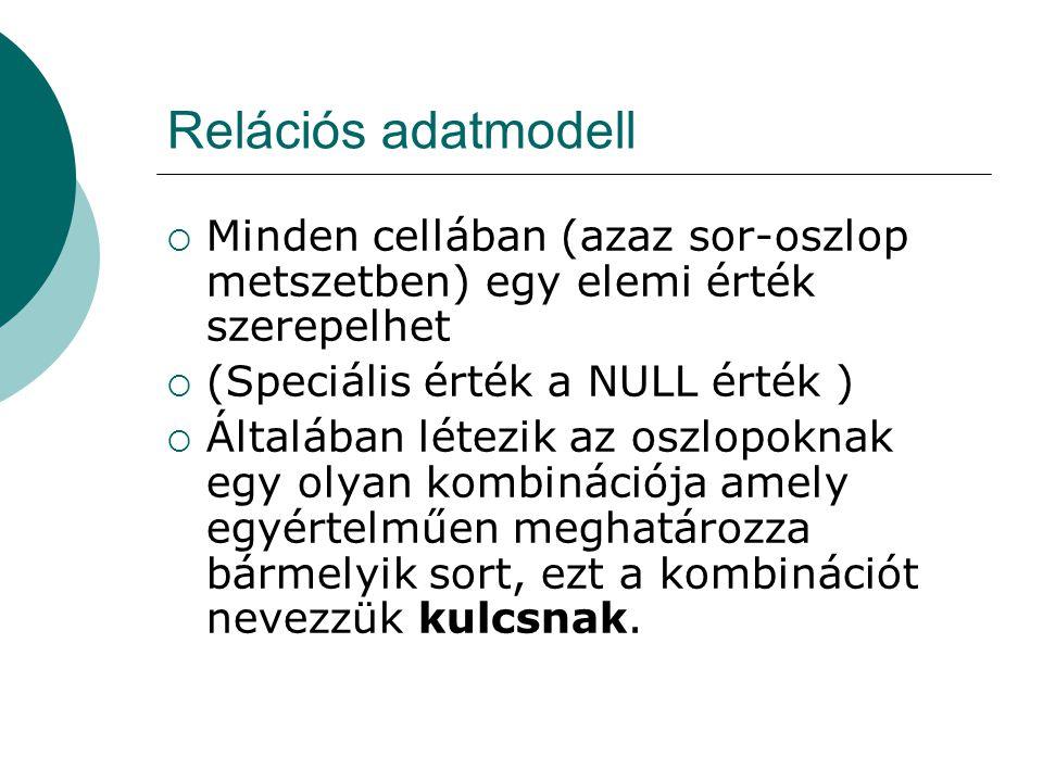 Relációs adatmodell Minden cellában (azaz sor-oszlop metszetben) egy elemi érték szerepelhet. (Speciális érték a NULL érték )