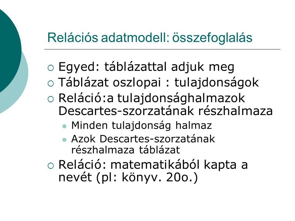 Relációs adatmodell: összefoglalás