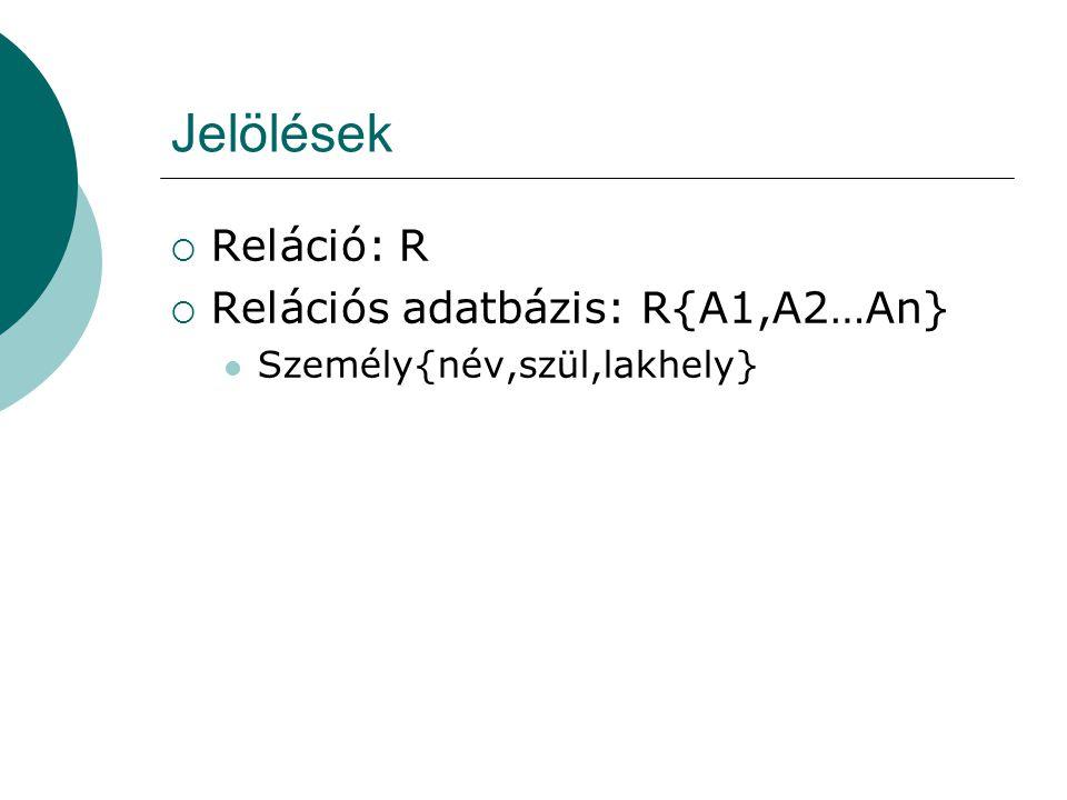 Jelölések Reláció: R Relációs adatbázis: R{A1,A2…An}