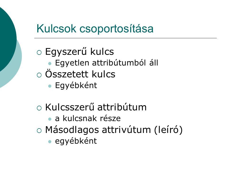 Kulcsok csoportosítása