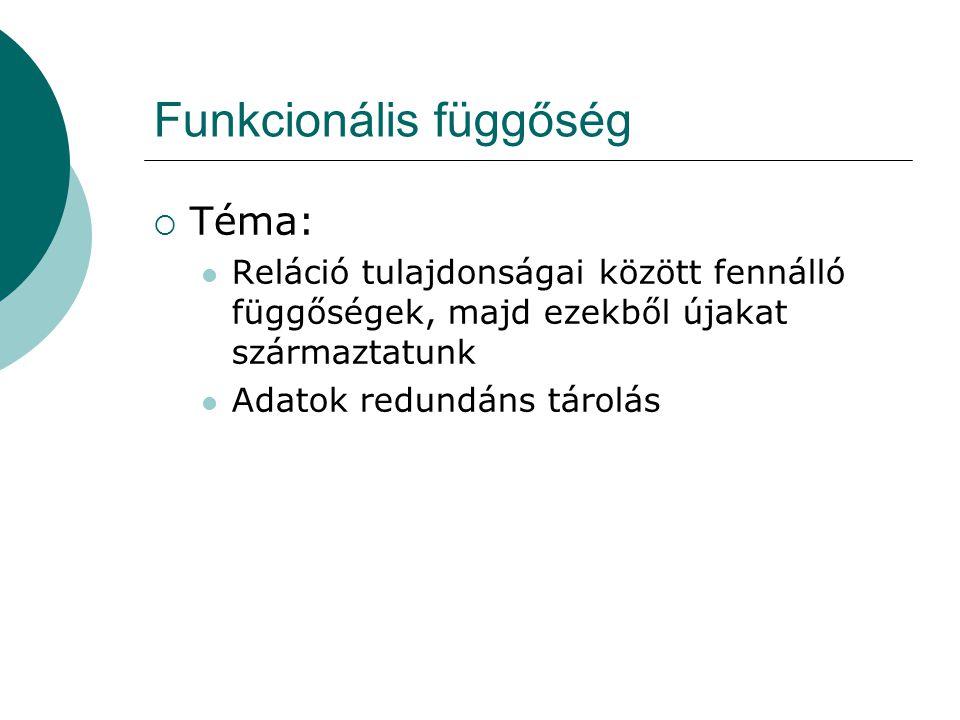 Funkcionális függőség