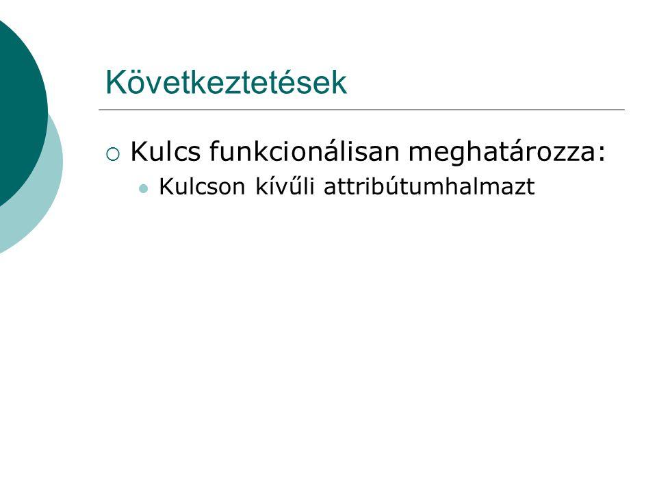 Következtetések Kulcs funkcionálisan meghatározza: