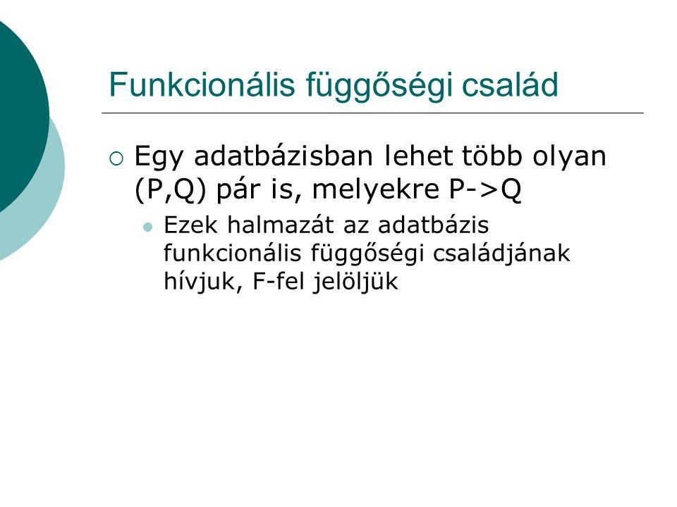 Funkcionális függőségi család