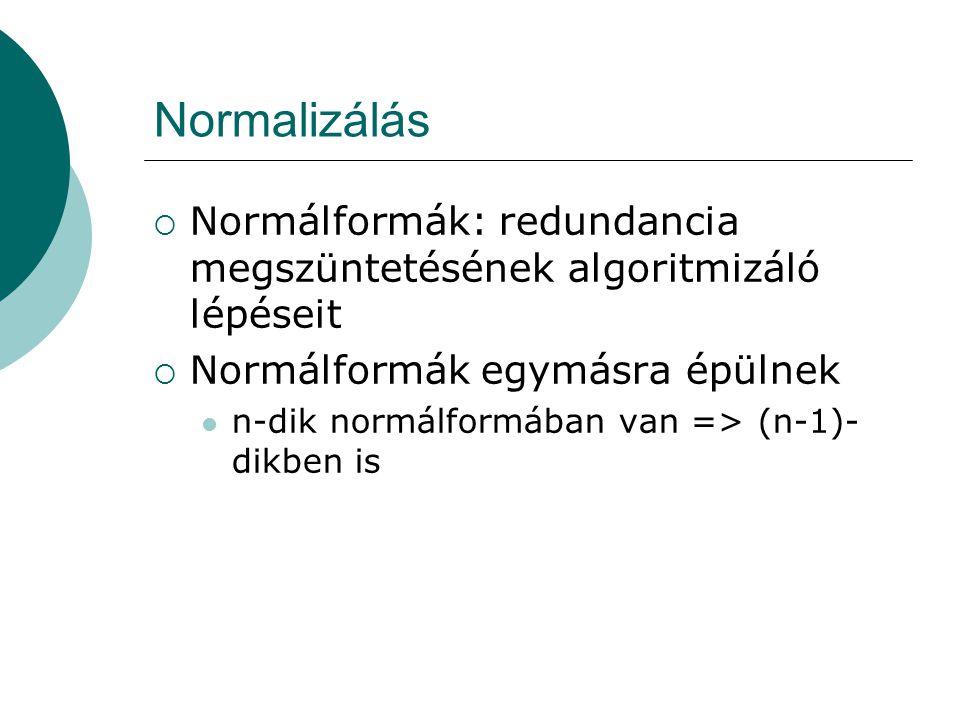 Normalizálás Normálformák: redundancia megszüntetésének algoritmizáló lépéseit. Normálformák egymásra épülnek.