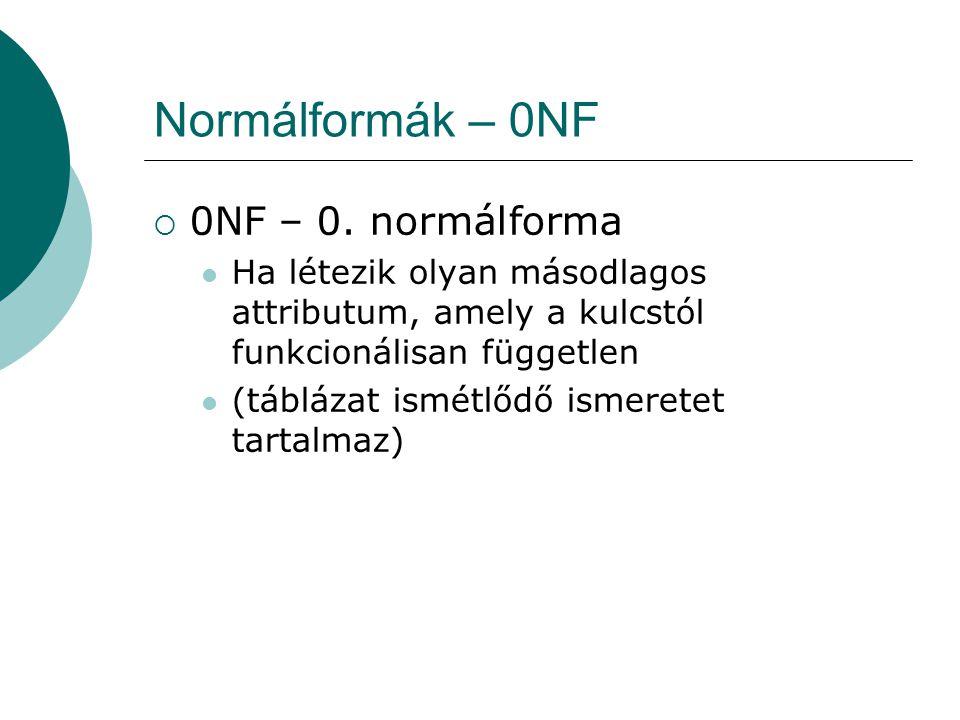 Normálformák – 0NF 0NF – 0. normálforma