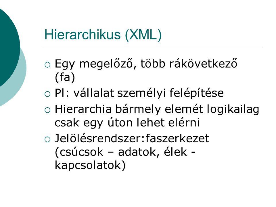 Hierarchikus (XML) Egy megelőző, több rákövetkező (fa)