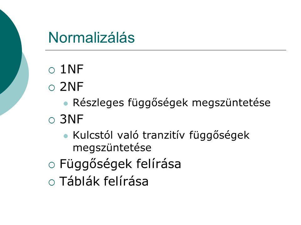 Normalizálás 1NF 2NF 3NF Függőségek felírása Táblák felírása