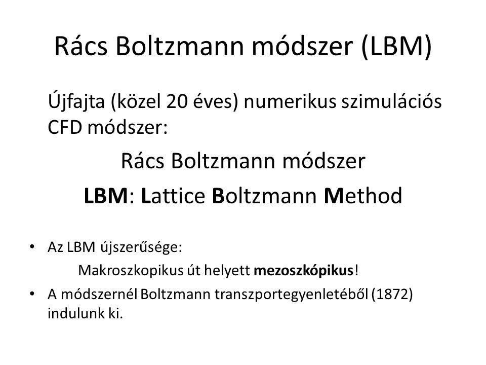Rács Boltzmann módszer (LBM)