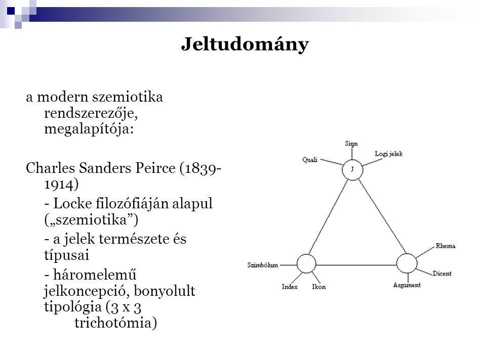 Jeltudomány a modern szemiotika rendszerezője, megalapítója: