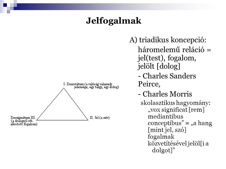 Jelfogalmak A) triadikus koncepció: