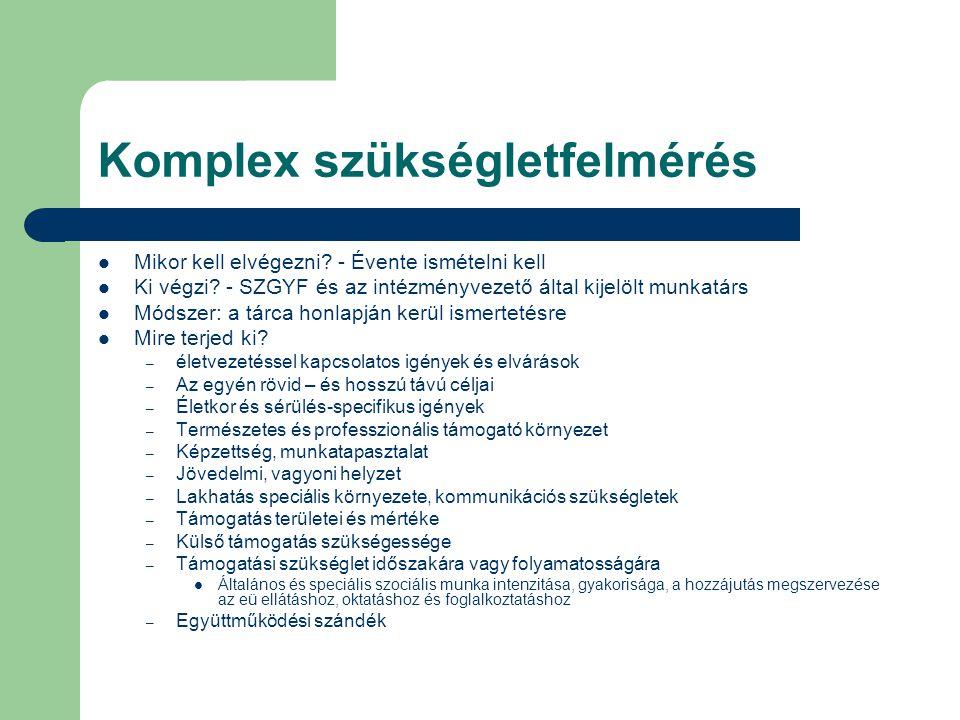 Komplex szükségletfelmérés