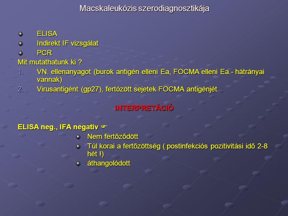 Macskaleukózis szerodiagnosztikája