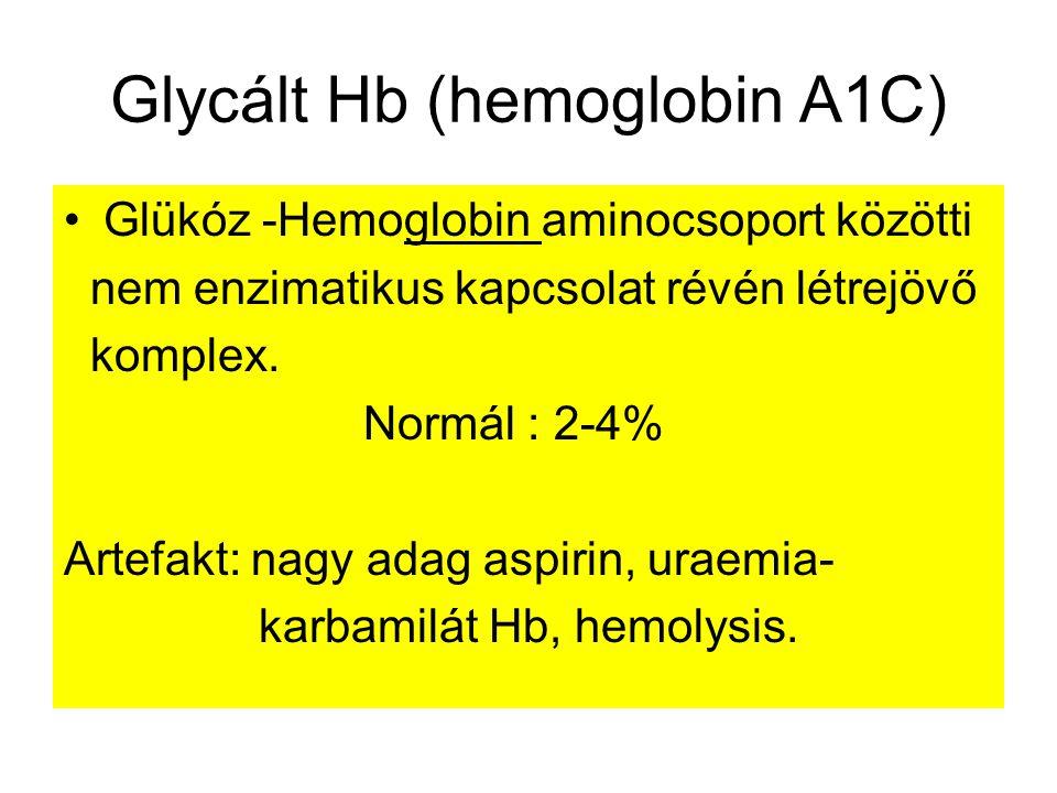 Glycált Hb (hemoglobin A1C)