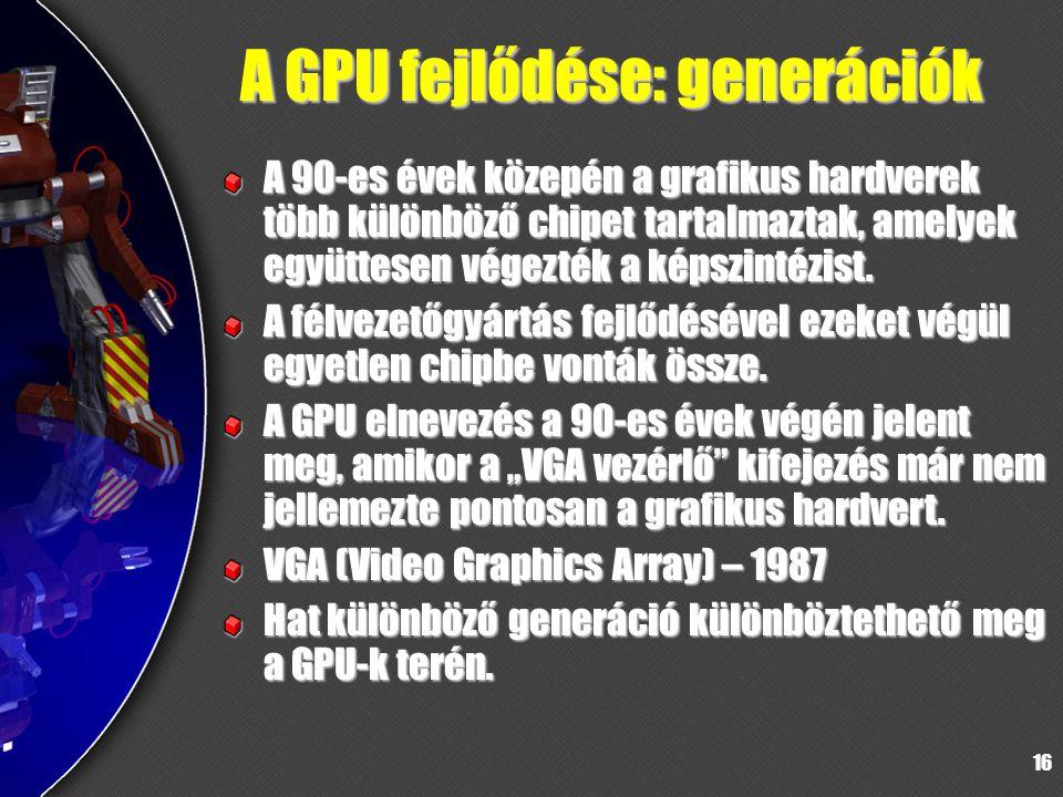 A GPU fejlődése: generációk