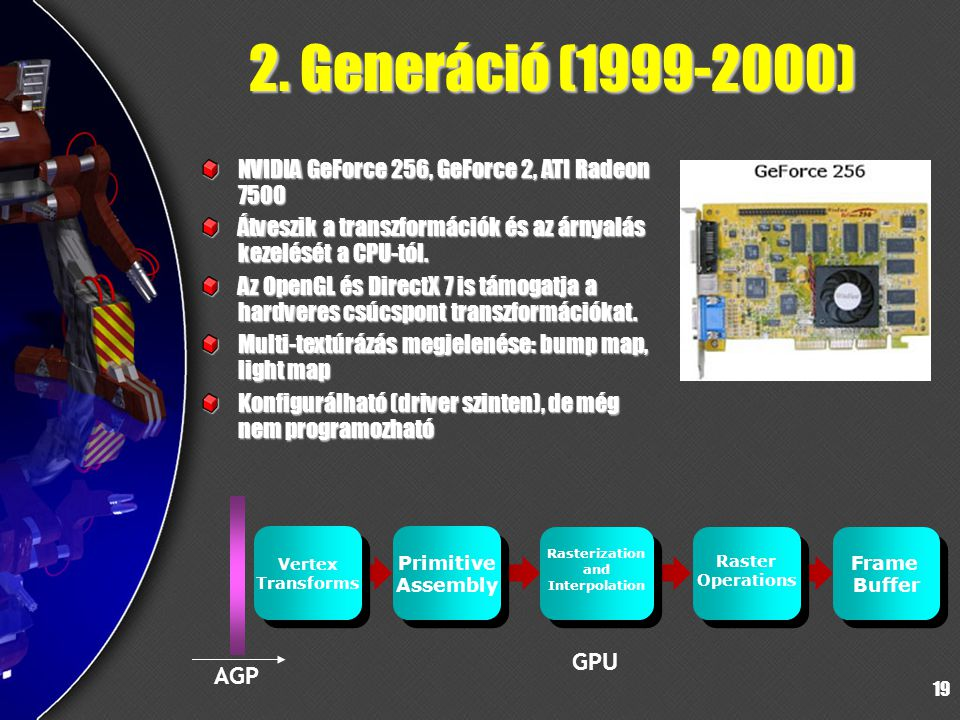 2. Generáció (1999-2000) NVIDIA GeForce 256, GeForce 2, ATI Radeon 7500. Átveszik a transzformációk és az árnyalás kezelését a CPU-tól.