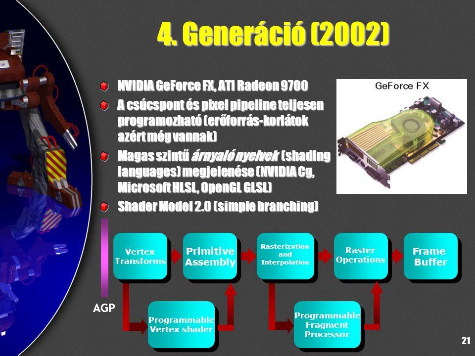 4. Generáció (2002) NVIDIA GeForce FX, ATI Radeon 9700