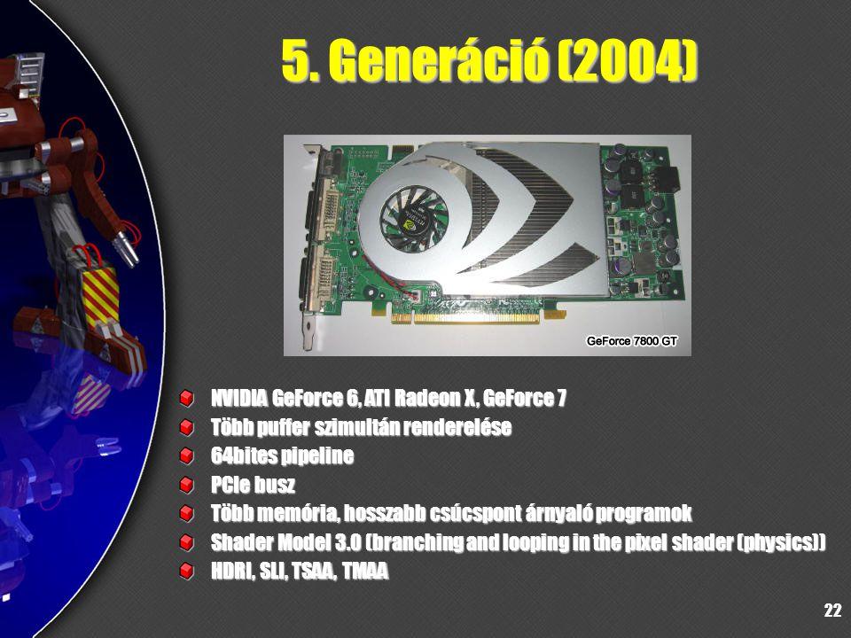 5. Generáció (2004) NVIDIA GeForce 6, ATI Radeon X, GeForce 7